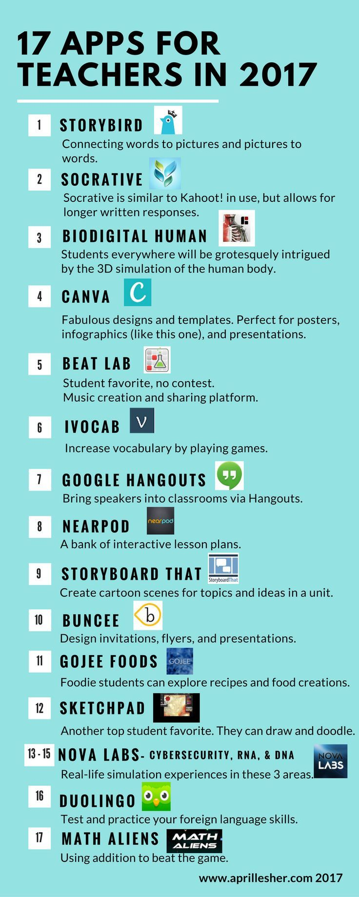 17 Apps for Teachers in 2017. Which ones have you tried? #edchat #instructionaltechnology | aprillesher.com