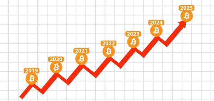 bitcoin 43 rubinetto