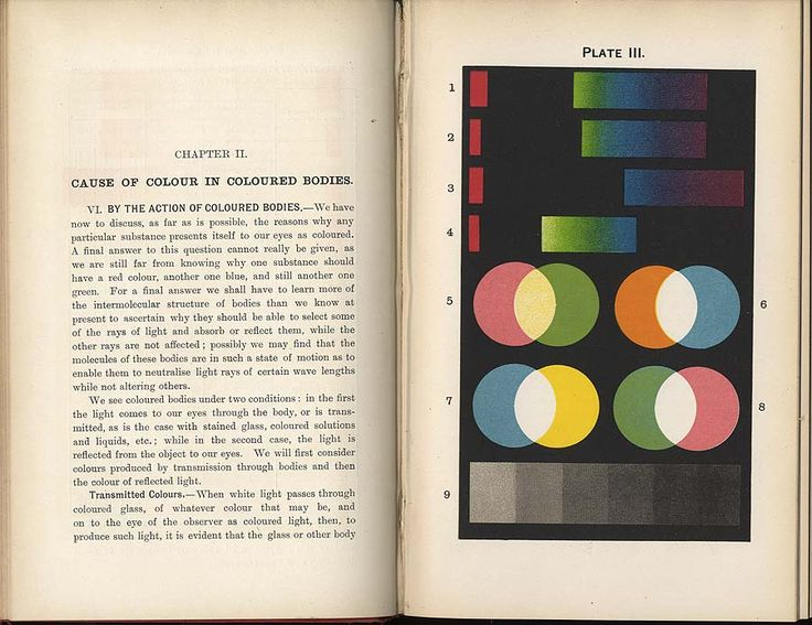 george hurst colour 1900 - Color Theory Book