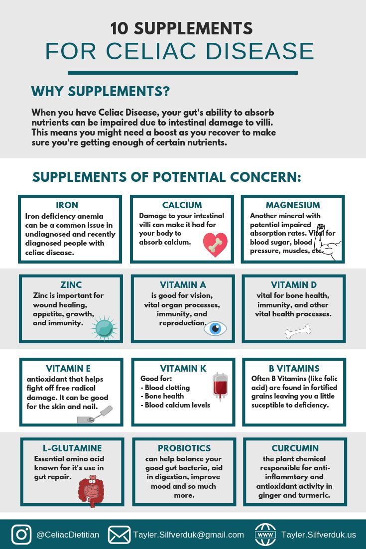 10 Supplements People With Celiac Disease Should Consider ...