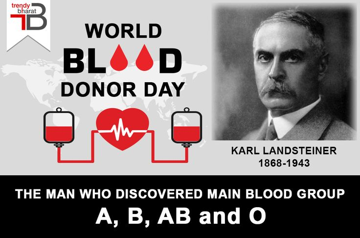 Today we remember a scientist, a physician, a researcher, and Nobel Laureate who was known for the discovery of the blood groups A, B, AB and O and for the discovery of the Poliovirus, Karl Landsteiner (1868-1943). Indeed a man with remarkable achievements. His birthday is celebrated as World Blood Donor Day every year on June 14th.