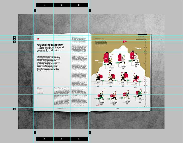 Inspiration Hut – Art and Design Blog » What Makes a Good Magazine Layout? The Bottom Line.