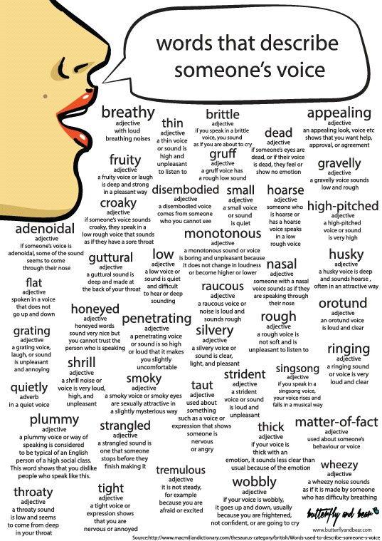 Describing someone's voice