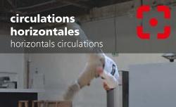 circulation horizontal