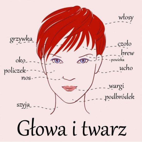 Лицо по-польски - словарный запас