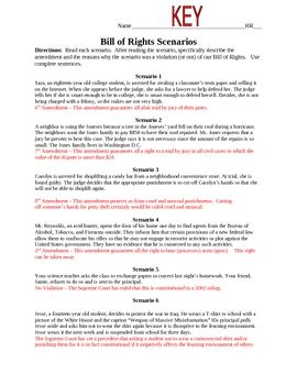 Bill of Rights Scenarios  Homeschool  Pinterest  Bill of rights, Constitution day and