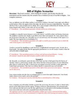 Bill of Rights Scenarios   Homeschool, Students and Activities