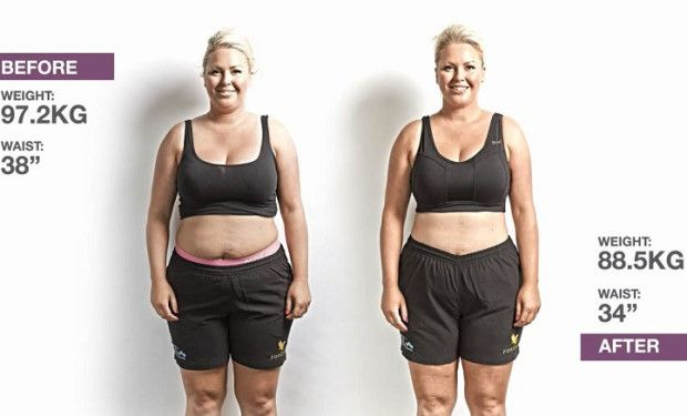 If your motivation is starting to wane, take a look at Claire's story. As a successful career woman, Claire had been able to enjoy nice holidays and meals out with the family, but this had begun to take its toll on her fitness. Completing the F.I.T programme allowed Claire to kick start a new way of living #IAmForeverFIT