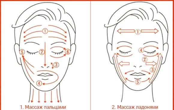 массаж для подтяжки кожи лица