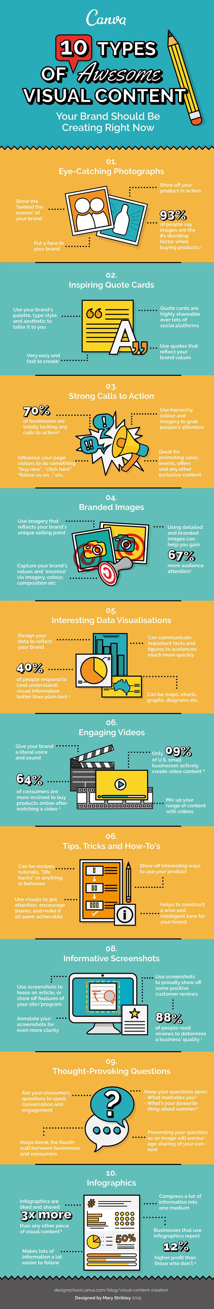 10 Types Of Awesome Visual Content Your Brand Should Be Creating Right Now [Infographic]