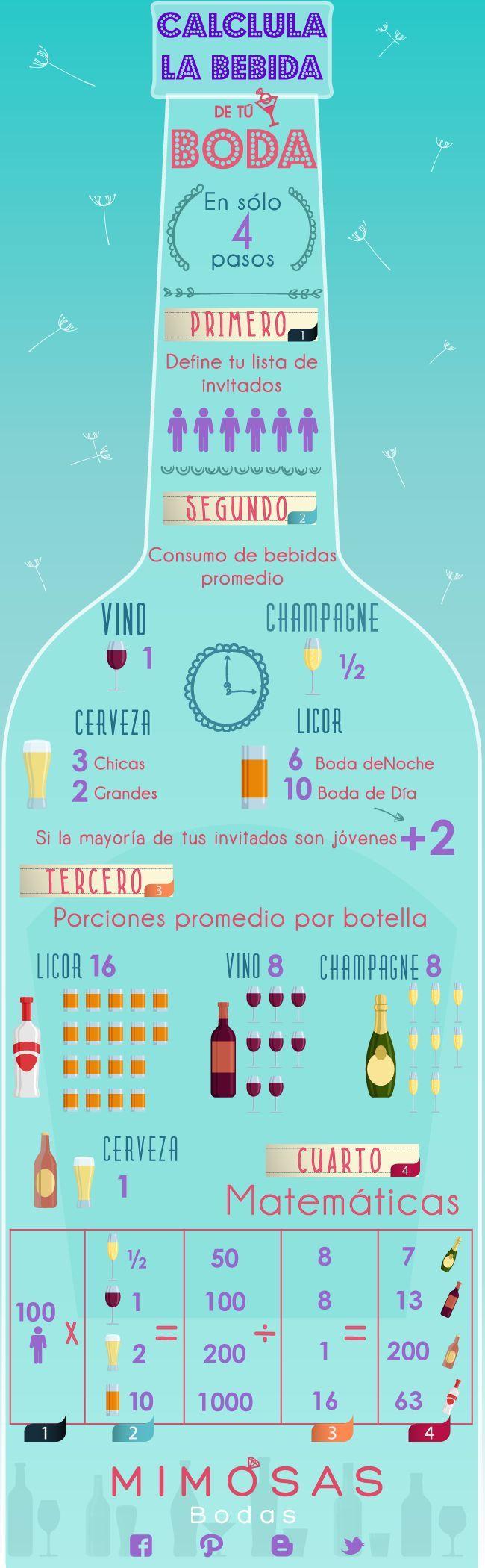 ¿Sabes cuánto licor deberás comprar para tu boda? ¡Sigue estos 4 pasos para tener una gran recepción! #PlaneadoresBodasCali