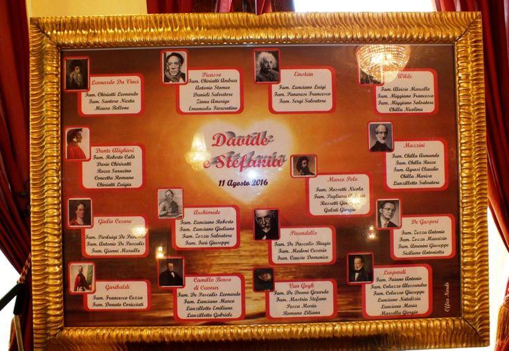 Tableau tavoli matrimonio, nomi di personaggi storici famosi
