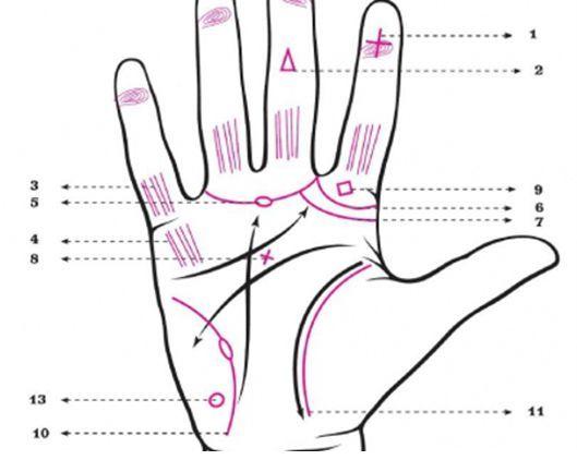 Chiromantie znamen na ruce ukazujc na extrasenzorické schopnosti AstroPluscz