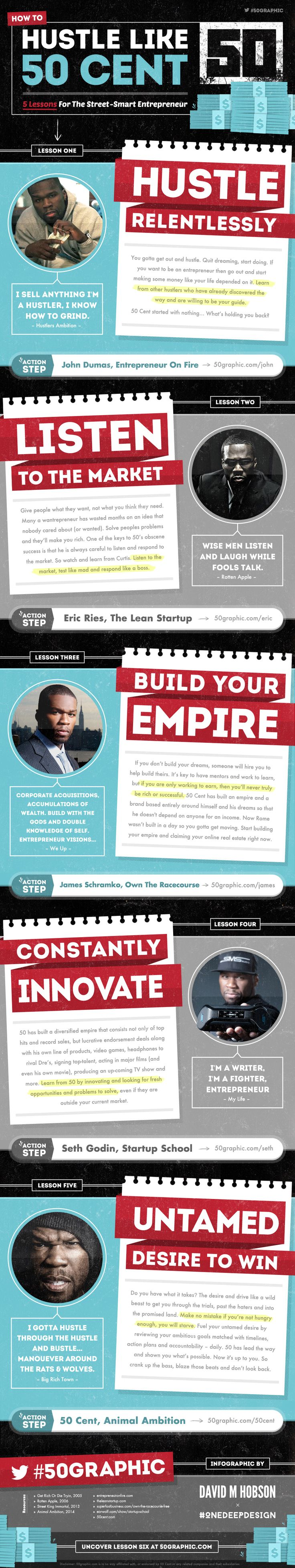 How To Hustle Like 50 Cent: 5 Lessons for the street smart entrepreneur #50Cent #entrepreneur #infographic