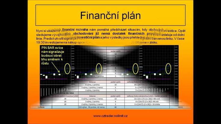 Strategie binárních opcí 60 sekund pdf