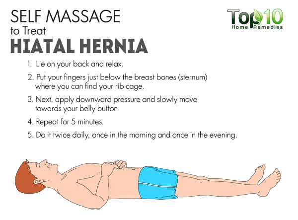 self massage hiatal hernia