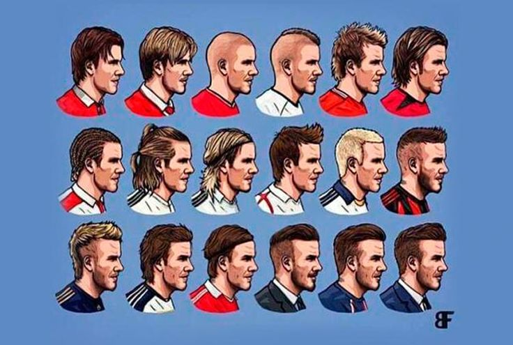 A evolução dos cortes de cabelo do David Beckham