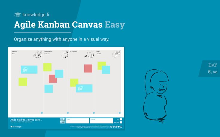 #shareknowledge day 5/100 - Organize anything with anyone in a visual way. #agile #scrum https://beta.knowledge.li/market/canvas/Y79C57PgDmXyIDs9E3QXGf/agile-kanban-canvas-easy/