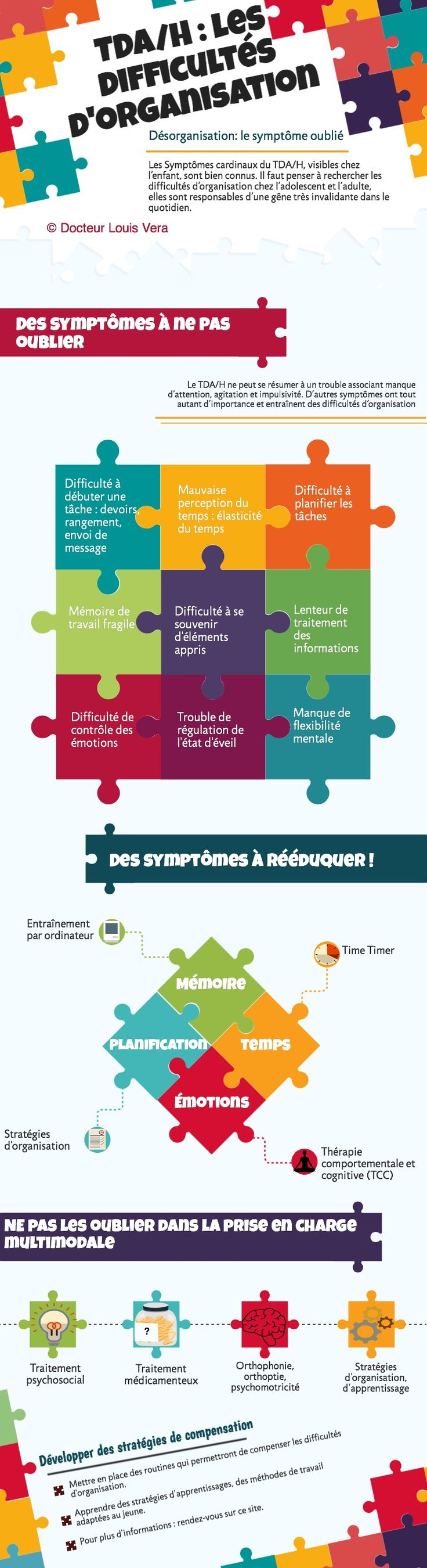 TDA/H et désorganisation | @Piktochart Infographic