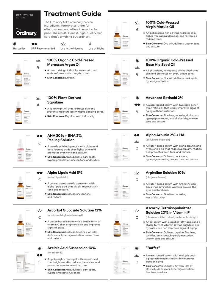 The Ordinary: Anti Aging Regimen Guide – #Aging #A…