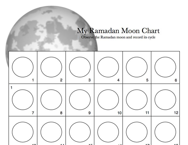 moon phases lab observation Lunar phases and their rise and set times in the last part of the lab, you will consider how earth, the moon, and the sun must be arranged to produce lunar and solar eclipses.