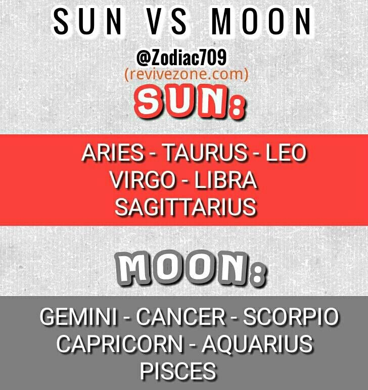 sun vs moon, zodiac signs, aries, taurus, gemini, cancer