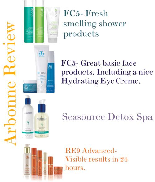 Happy Friday!  Arbonne Review on products
