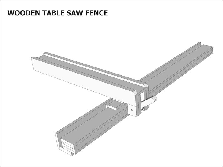 Wooden Table Saw Fence / Homemade Clamps, Vises And Other Shop Tools / Forums....ibuildit.ca