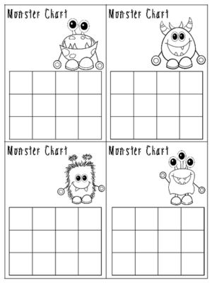 Monster Behavior Incentive Charts