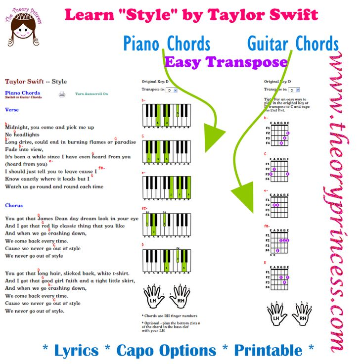 Transpose Chords Image Collections Chord Guitar Finger Position