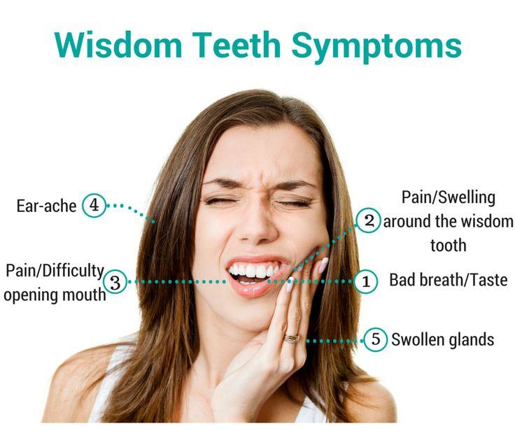Wisdom Teeth Symptoms #wisdomteeth   #teeth   #dentalcare   #dental   http://www.novadenttly.com/