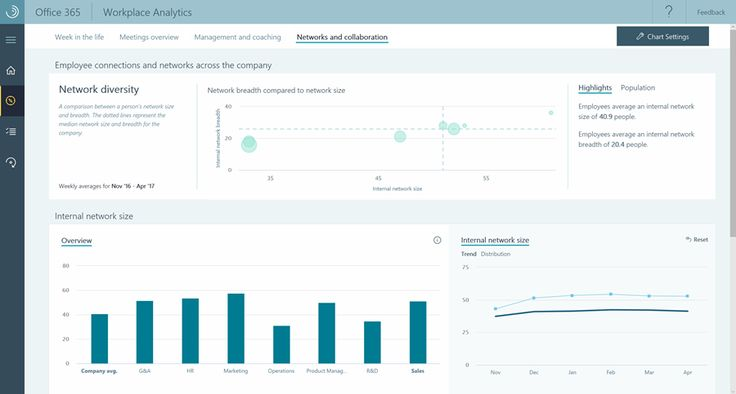 Track Employee Productivity with New Office 365 Workplace Analytics Add-on / smallbiztrends.com