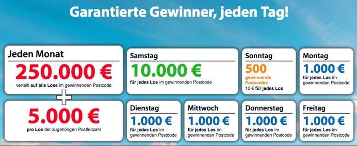 Postcode Lotterie Gewinnchance Erfahrung