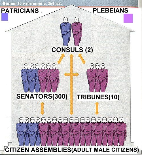 structure of government in pre spanish The newly elected government, called the second republic, was largely middle class and promoted policies that attacked the traditional privileged structure of spanish society.