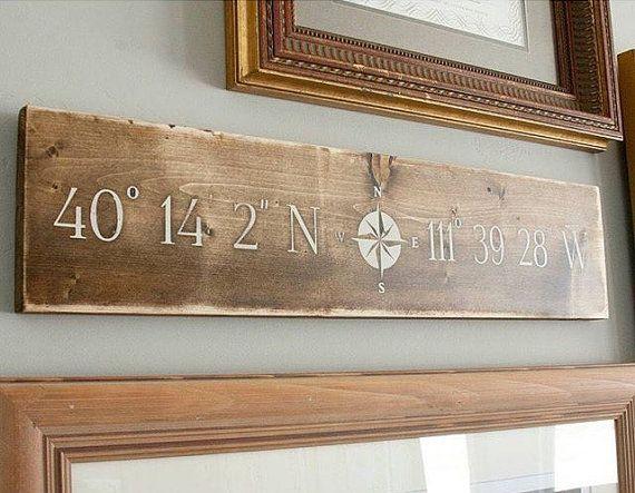 Landmark Sign  Latitude/Longitude Sign  by thePaintedNestOR