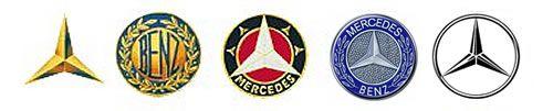 """MERCEDES-BENZ. Nace de la fusión de dos marcas: Daimler (la estrella) y Benz (el aro). Uno de los concesionarios de Benz había llamado a los coches """"Mercedes"""", el nombre de su hija, y de ahí: Mercedes-Benz. La estrella tiene su historia: Daimler envió un carta a su mujer con una estrella con una leyenda: """"un día esta estrella brillará en mi fábrica y simbolizará la prosperidad"""". Expresa la capacidad de los motores de la marca, los cuales dominan la tierra, el mar y el aire."""