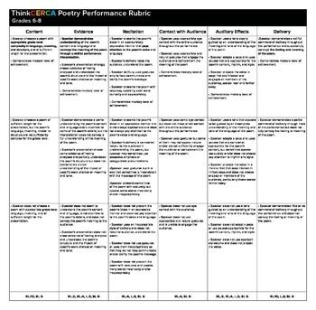 how to develop a rubric