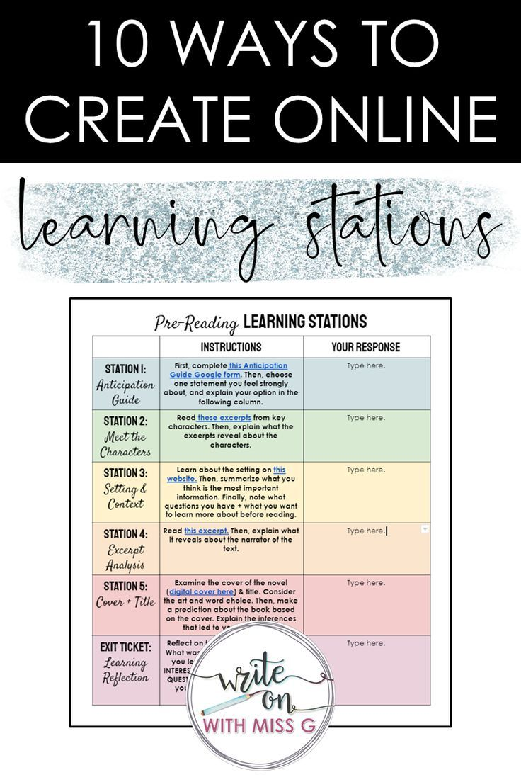 How To Structure Learning Stations Online Write On With Miss G Learning Stations Digital Learning Classroom Teaching