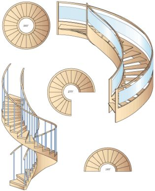 http://stairs-designs.blogspot.com/2014/03/stairs-designs-forms.html