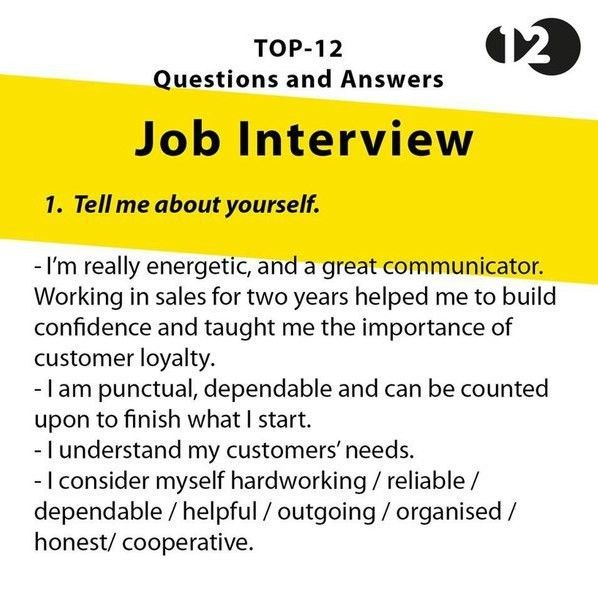 Tell Me About Yourself Job Interview Job Interview Tips Job Interview Answers