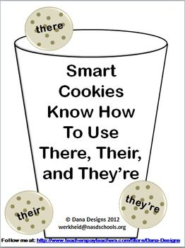 Their There They're Worksheet - Grammar for Kids | Mocomi