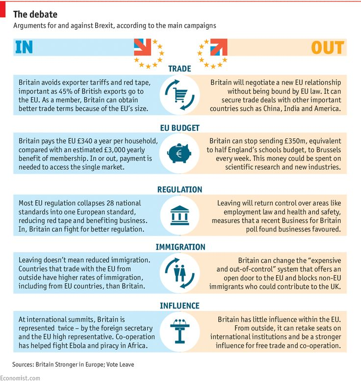 "In graphics: Britain's referendum on EU membership: A background guide to ""Brexit"" from the European Union 