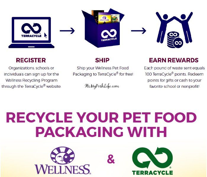 How to RECYCLE YOUR PET FOOD PACKAGING @wellnesspetfood @PetSmart #WellnessPet #ad