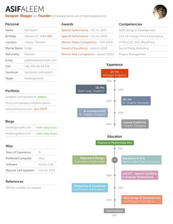 Infographic Resume free online infographic resume templates : 1000+ images about CV on Pinterest | Infographic resume, Creative ...