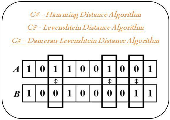 C# -  String Distance (Hamming Distance,Levenshtein Distance & Damerau-Levenshtein Distance) Algorithm