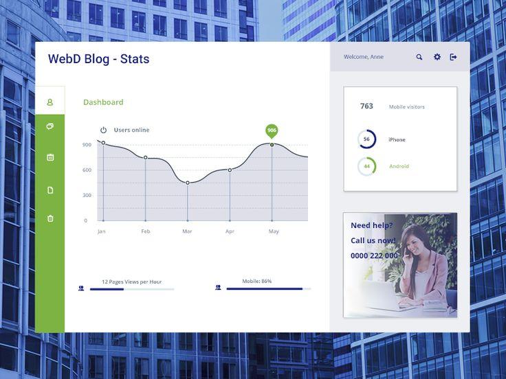 Analytics Dashboard by Madalina Taina