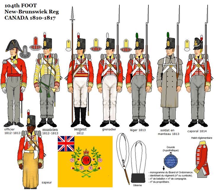 "Le 104th foot ""New Brunswick"" regiment dans la guerre de 1812"