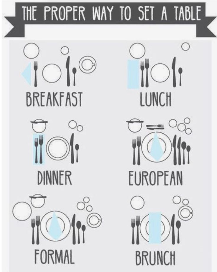"""10 Best Entertaining And Etiquette Images On Pinterest: Jason Howard On Instagram: """"So I Had Posted This Chart, In"""