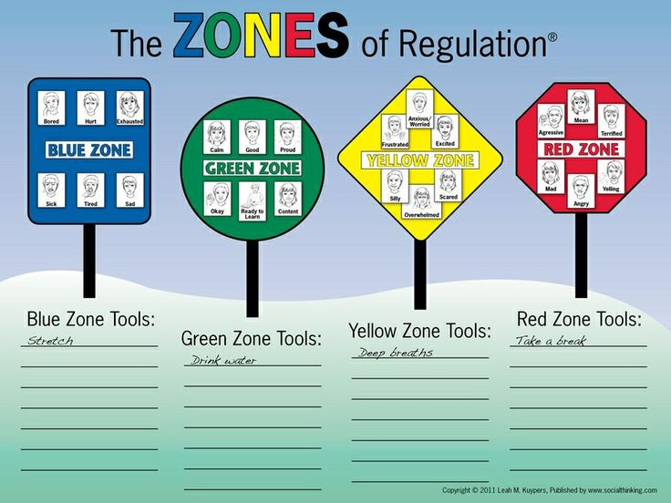 "Zones of Regulation. This is an excellent tool for home and school - it can help kids to think about how they're feeling and what they can do to feel ""just right"" - that is to have more energy or to calm down"