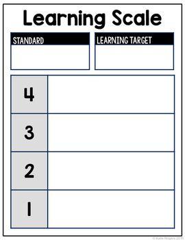 Marzano Learning Scale Template (Editable!)
